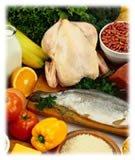 Les aliments cancérigènes