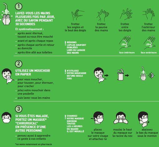 prevention grippe